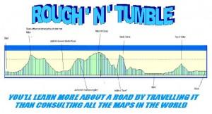 rough & tumble profile