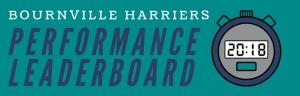 Performance Leaderboard